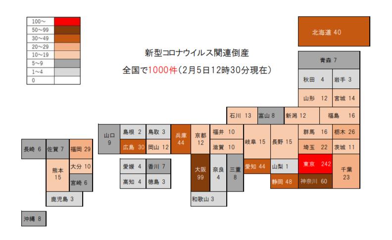 北海道 倒産 情報 北海道の開店閉店情報 北海道ねっと
