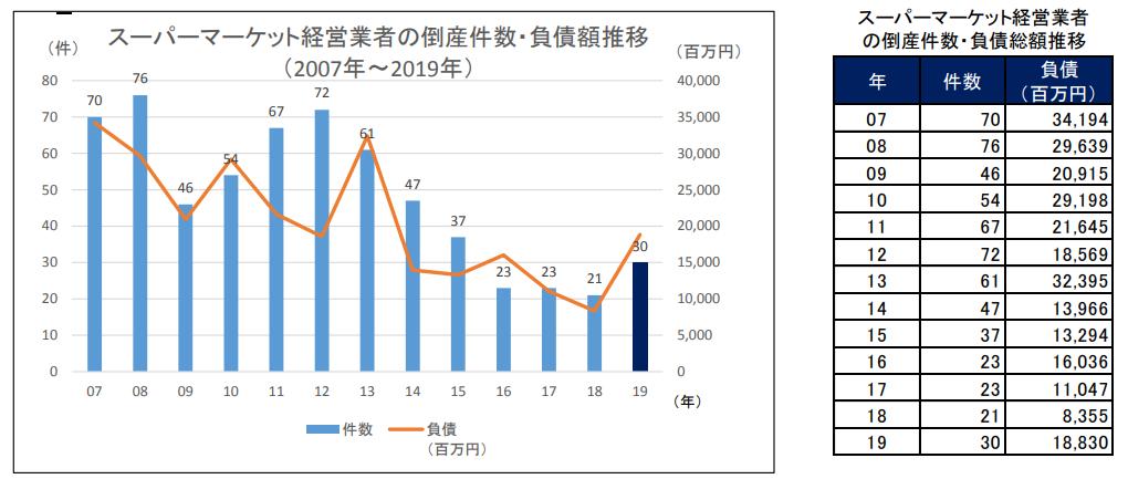 情報 広島 倒産